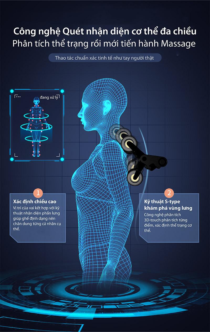 công nghệ cảm biến nhận diện phân tích cơ thể trên ghế masage