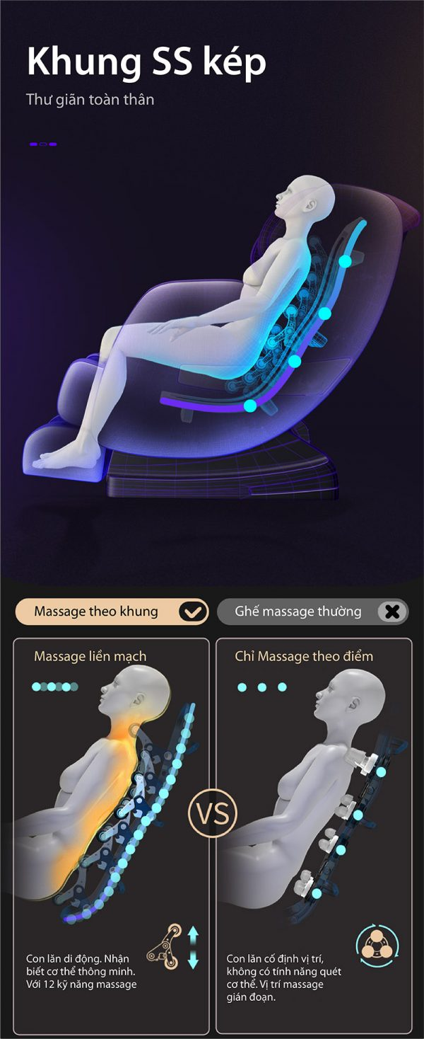 Khung SS mang lại trải nghiệm massage tốt nhất