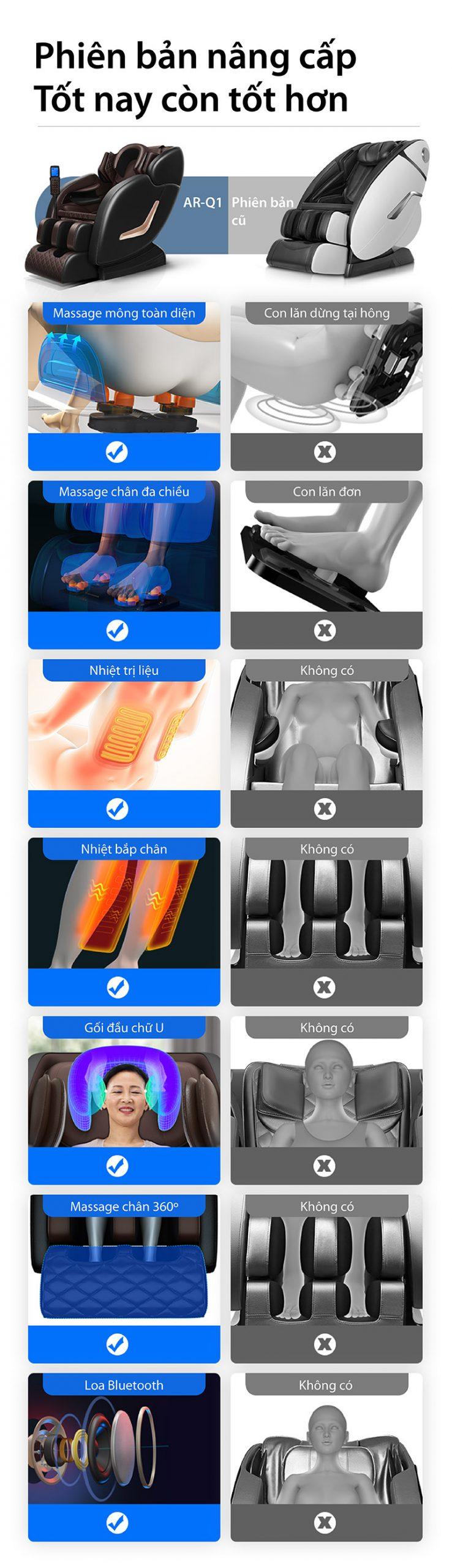ghế massage đời mới công nghệ nhật bản