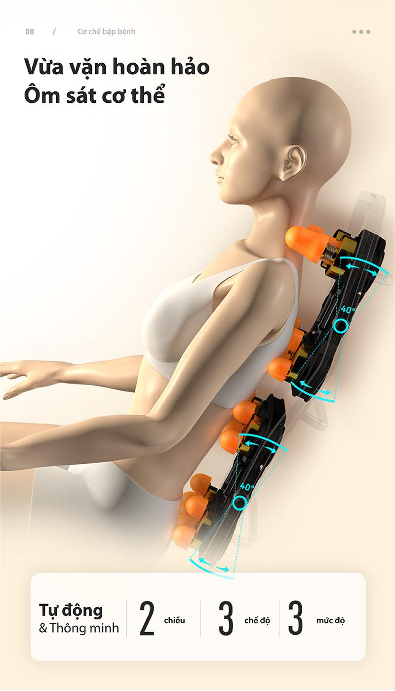Cơ chế vận hành bập bênh giúp con lăn massage ôm sát cơ thể